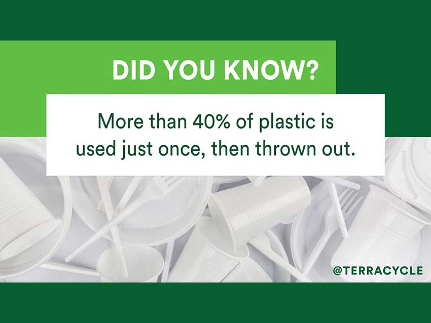 TerraCycle Recycling Programs