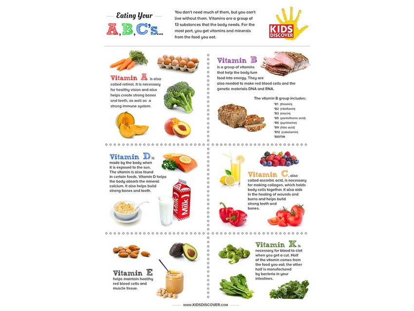 Foods high in vitamins